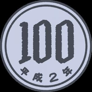 お金:手書きの100円硬貨のイラスト【無料・フリー】